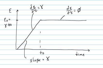 quasilinear relationship test
