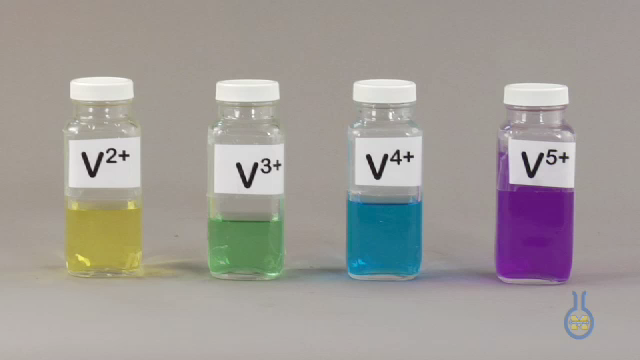 vanadium essay An essay investigates, and most will hint at the author's stance on that question   as specific as the text permits, eg, 'a vanadium-iron alloy' rather than 'a.