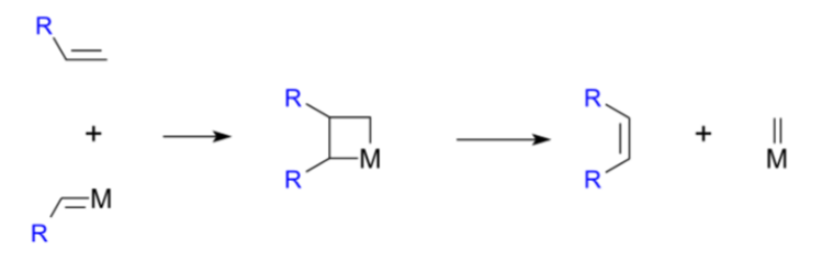 grubbs metathesis mechanism Myers reviews: the olefin metathesis reaction cross metathesis (cm): r1 r2 + r3 r4 cm r1 r3 + chem 215 r4 nicolaou, k c bulger, p g sarlah, d angew.