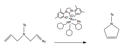ring opening metathesis polymerization review
