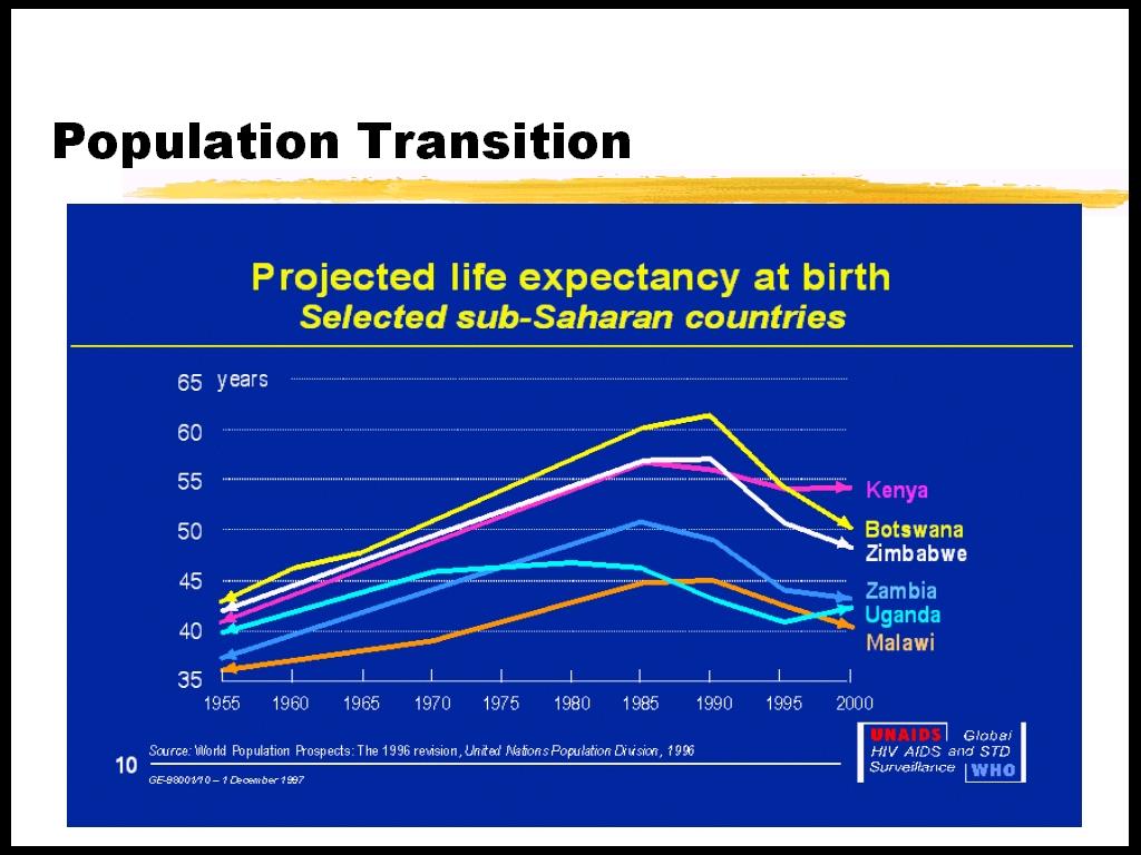 epidemiological transition model