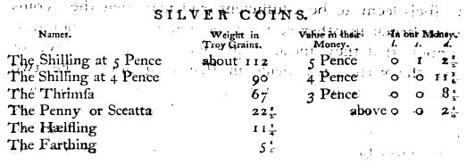 Table Of Coins
