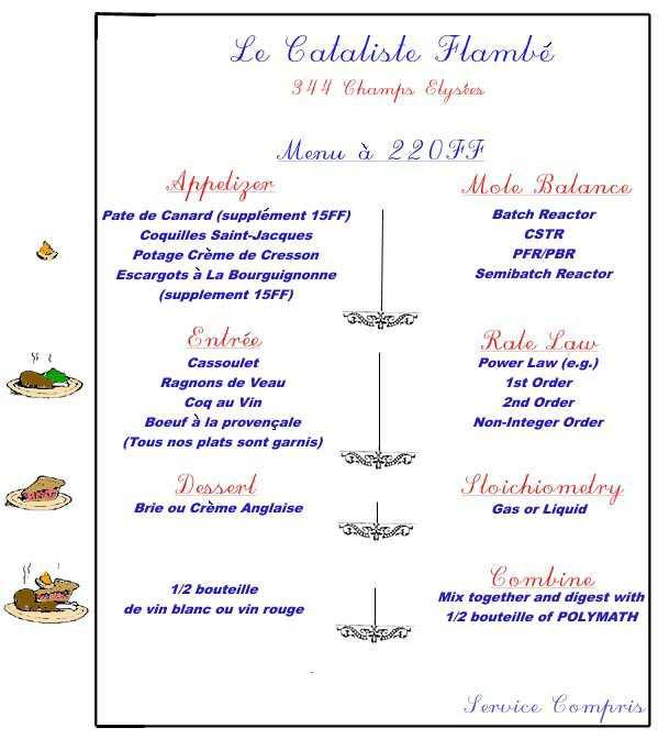 Posh French Restaurant Menu