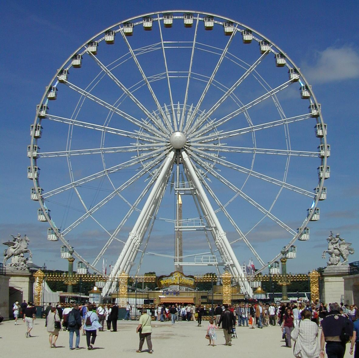 The Ferris Wheel: Engineering Marvel Turned Amusement Park ...