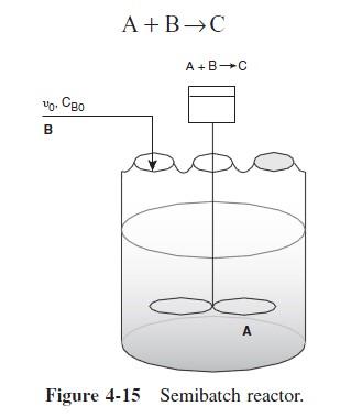 Unsteady CSTRs And Semibatch Reactors - Cstr reactor design