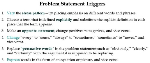 restatement problem definition technique We do not expect you to apply every problem definition technique to every situation in fact, when 400 problem solvers were surveyed as to which two.