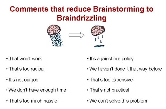 Brainstorming definition